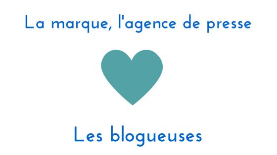 relation entre marques et blogueuses