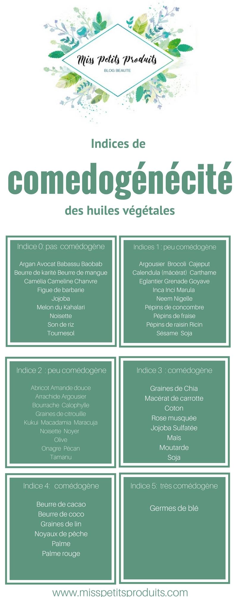 liste des huiles végétales comédogènes